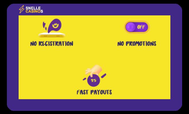 Casiqo snelle betalingen